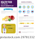 food health infographic 29781332