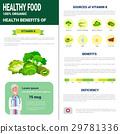 food health infographic 29781336