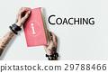 Workshop Motivation Performance Potential Values 29788466