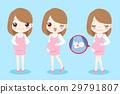 female, maternity, pregnancy 29791807