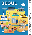 Map Of Seoul Attractions Vector And Illustration. 29821010