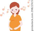 懷孕 孕婦 媽媽 29822915
