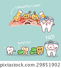 tooth with healthy concept 29851902