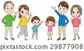 一個健康三代家庭的例證 29877908