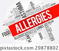Allergies word cloud collage 29878802