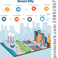 Smart city concept and internet of things 29891907