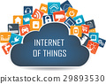 Internet of things concept and Cloud technology 29893530