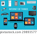 Internet of things concept 29893577