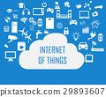 Internet of things concept 29893607