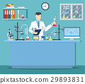 analysis, medical, research 29893831