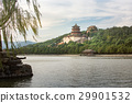 Summer Palace in Beijing China 29901532