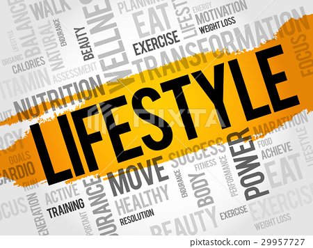 LIFESTYLE word cloud, fitness 29957727