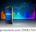 Smartphone with music notes, Digital Equalizer. 29981704