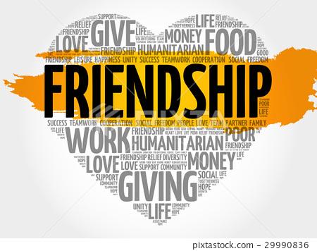 Friendship word cloud 29990836
