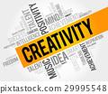 cloud, creativity, word 29995548