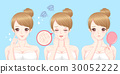 照顾 女性 护肤 30052222