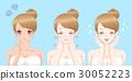 care problem skin 30052223