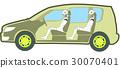 Crash test dummies in the test car 30070401