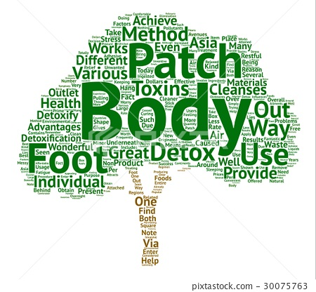 Text Background Word Cloud Concept 30075763