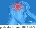 headache 30119024