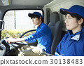 Transportation industry 30138483