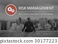 Risk Management Challenge Solution Prioritize 30177223