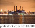 Power generation plant 30181600