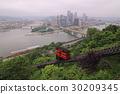 inclines, Funicular Railway, funicular 30209345