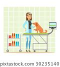 狗 狗狗 宠物 30235140
