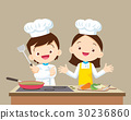 Cute little Chef boy and Girl 30236860