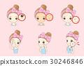 face problem vector 30246846