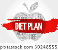 Diet Plan apple word cloud 30248555