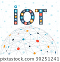 Internet of things concept and Cloud computing  30251241