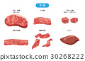 Set of beef 【Food series · series】 30268222