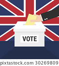 Ballot Box for a UK General Election 30269809