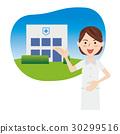 คลินิกพยาบาล 30299516