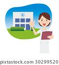 คลินิกพยาบาล 30299520