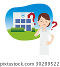 คลินิกพยาบาล 30299522