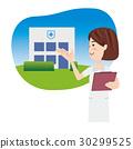 คลินิกพยาบาล 30299525