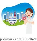 โรงพยาบาลพยาบาล 30299620