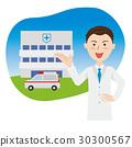 โรงพยาบาลหมอ 30300567