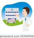 โรงพยาบาลหมอ 30300568
