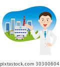 โรงพยาบาลหมอ 30300604