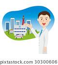 โรงพยาบาลหมอ 30300606