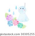 繡球花和廢話 30305255