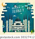 Turkey travel poster 30327412