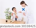 중간 사업가와 영양사 30336425