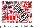 Text Background Word Cloud Concept 30341804