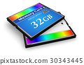 CompactFlash memory cards 30343445