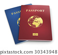 Biometric passports 30343948